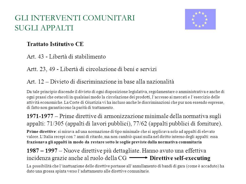 I PUNTI DI CRITICITA 1992: Rapporto dellAutorità Garante della Concorrenza e del Mercato ASPETTI CRITICI EVIDENZIATI: Normativa complessa e disorganic