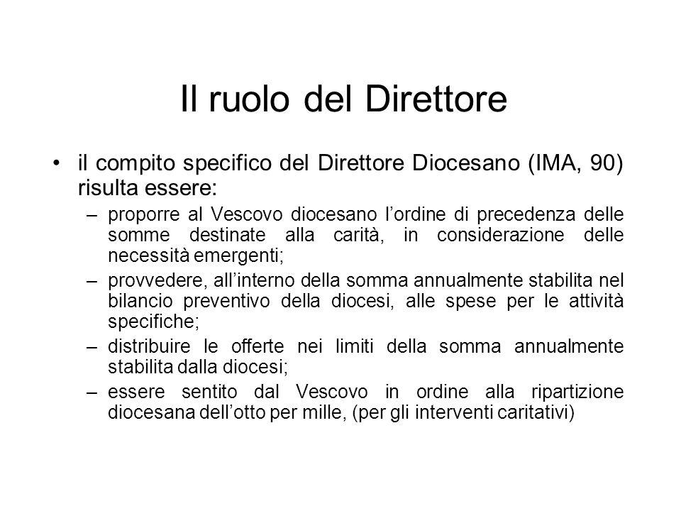 Il ruolo del Direttore il compito specifico del Direttore Diocesano (IMA, 90) risulta essere: –proporre al Vescovo diocesano lordine di precedenza del