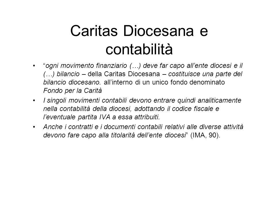 Caritas Diocesana e contabilità ogni movimento finanziario (…) deve far capo allente diocesi e il (…) bilancio – della Caritas Diocesana – costituisce