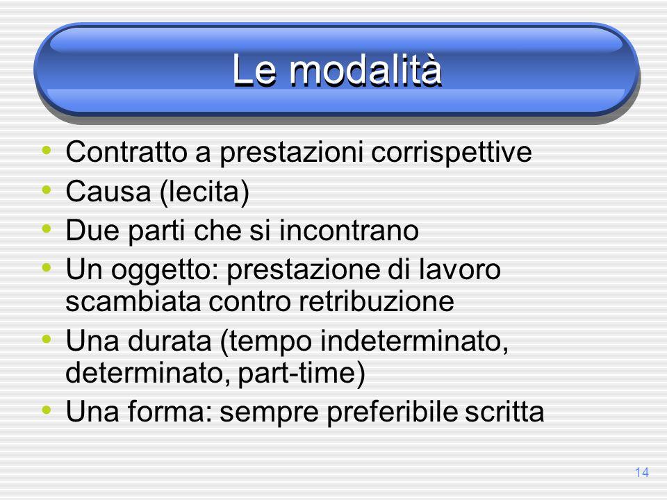 14 Le modalità Contratto a prestazioni corrispettive Causa (lecita) Due parti che si incontrano Un oggetto: prestazione di lavoro scambiata contro ret