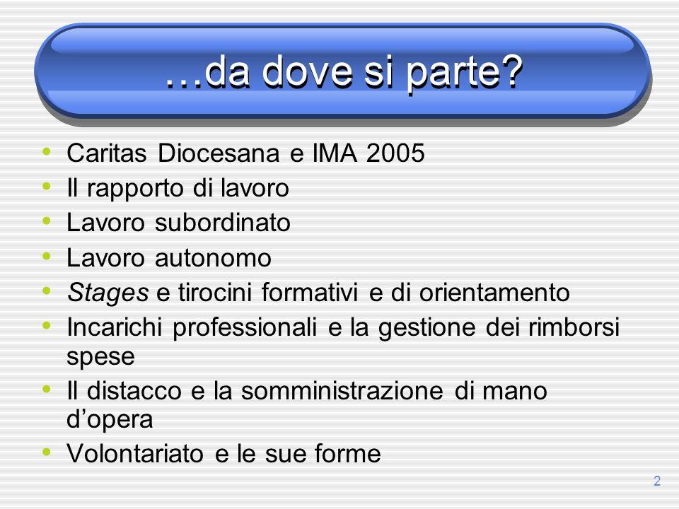 2 …da dove si parte? Caritas Diocesana e IMA 2005 Il rapporto di lavoro Lavoro subordinato Lavoro autonomo Stages e tirocini formativi e di orientamen