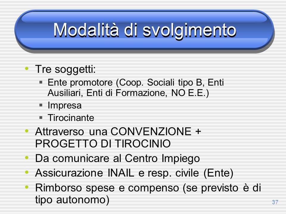 37 Modalità di svolgimento Tre soggetti: Ente promotore (Coop. Sociali tipo B, Enti Ausiliari, Enti di Formazione, NO E.E.) Impresa Tirocinante Attrav