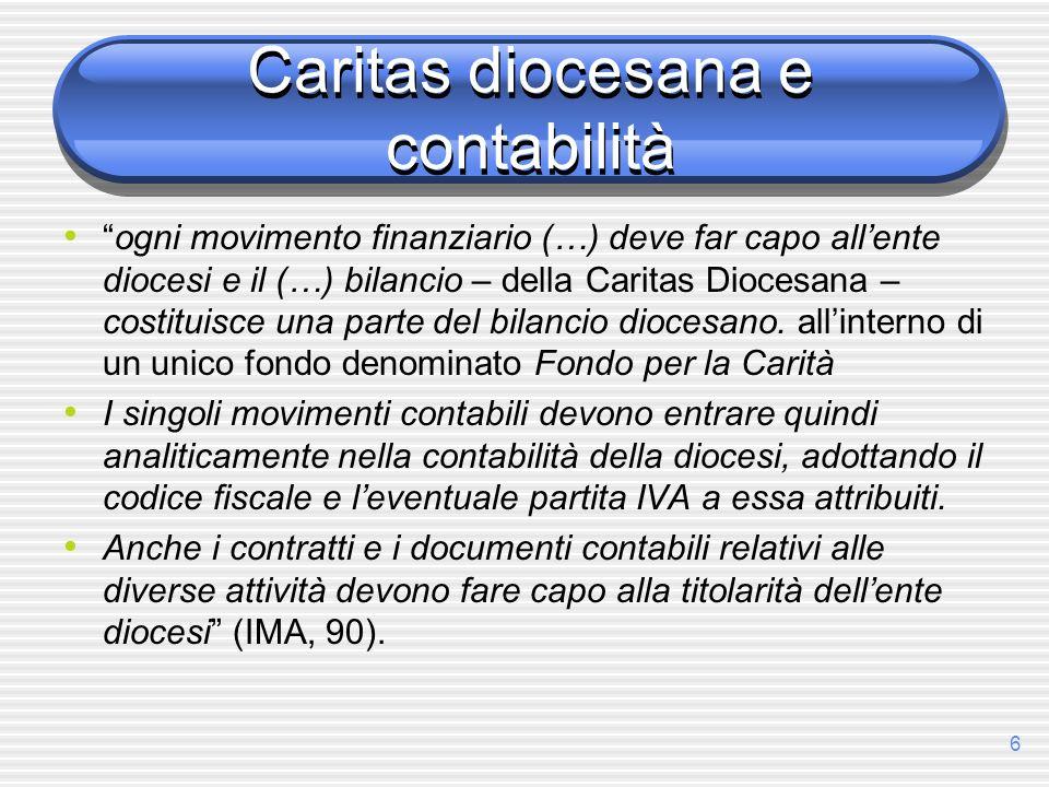 6 Caritas diocesana e contabilità ogni movimento finanziario (…) deve far capo allente diocesi e il (…) bilancio – della Caritas Diocesana – costituis