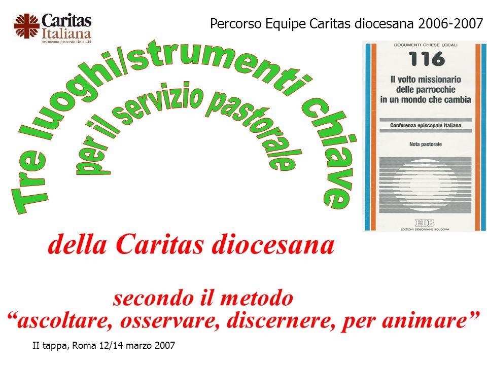 Percorso Equipe Caritas diocesana 2006-2007 II tappa, Roma 12/14 marzo 2007 Il laboratorio diocesano Promozione Caritas Il Laboratorio Promozione Caritas è un GRUPPO DI LAVORO stabile, composto da persone con competenze diverse, promosso e coordinato dalla Caritas diocesana, che opera attraverso un PROGETTO di promozione e accompagnamento della TESTIMONIANZA COMUNITARIA DELLA CARITÀ nelle PARROCCHIE Cosè