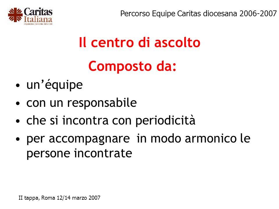 Percorso Equipe Caritas diocesana 2006-2007 II tappa, Roma 12/14 marzo 2007 Il centro di ascolto Composto da: unéquipe con un responsabile che si inco