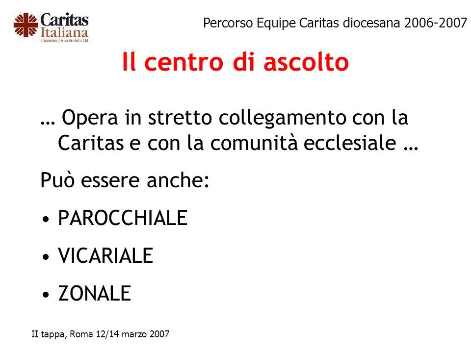 Percorso Equipe Caritas diocesana 2006-2007 II tappa, Roma 12/14 marzo 2007 Il centro di ascolto … Opera in stretto collegamento con la Caritas e con