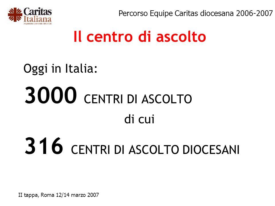 Percorso Equipe Caritas diocesana 2006-2007 II tappa, Roma 12/14 marzo 2007 Il centro di ascolto Oggi in Italia: 3000 CENTRI DI ASCOLTO di cui 316 CEN