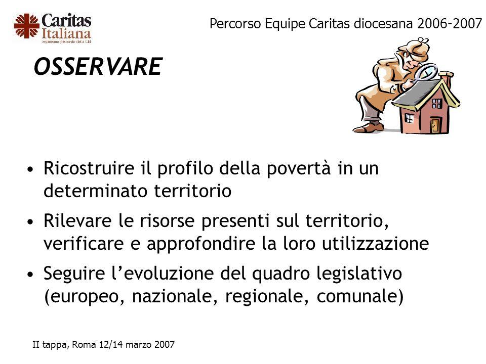 Percorso Equipe Caritas diocesana 2006-2007 II tappa, Roma 12/14 marzo 2007 Ricostruire il profilo della povertà in un determinato territorio Rilevare