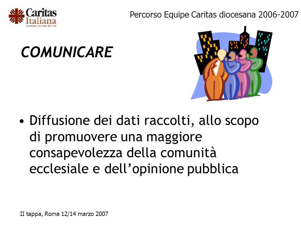 Percorso Equipe Caritas diocesana 2006-2007 II tappa, Roma 12/14 marzo 2007 COMUNICARE Diffusione dei dati raccolti, allo scopo di promuovere una magg