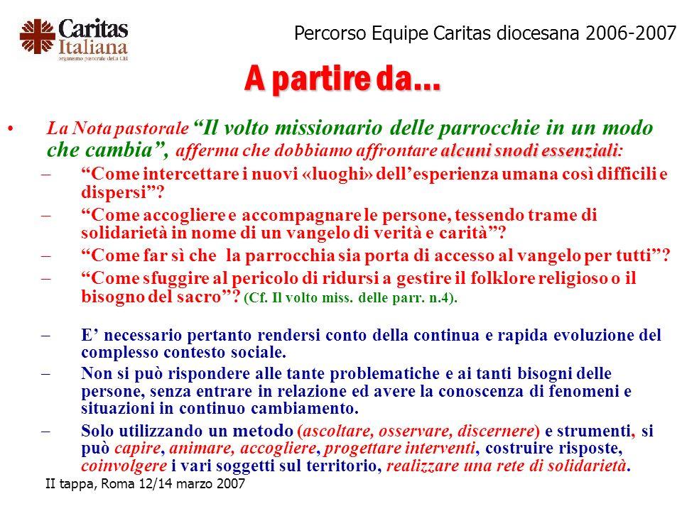 Percorso Equipe Caritas diocesana 2006-2007 II tappa, Roma 12/14 marzo 2007 Il metodo ascoltare, osservare, discernere per animare Presupposti, Obiettivi, Strumenti : –Partire dalla persona, per restituirle dignità.
