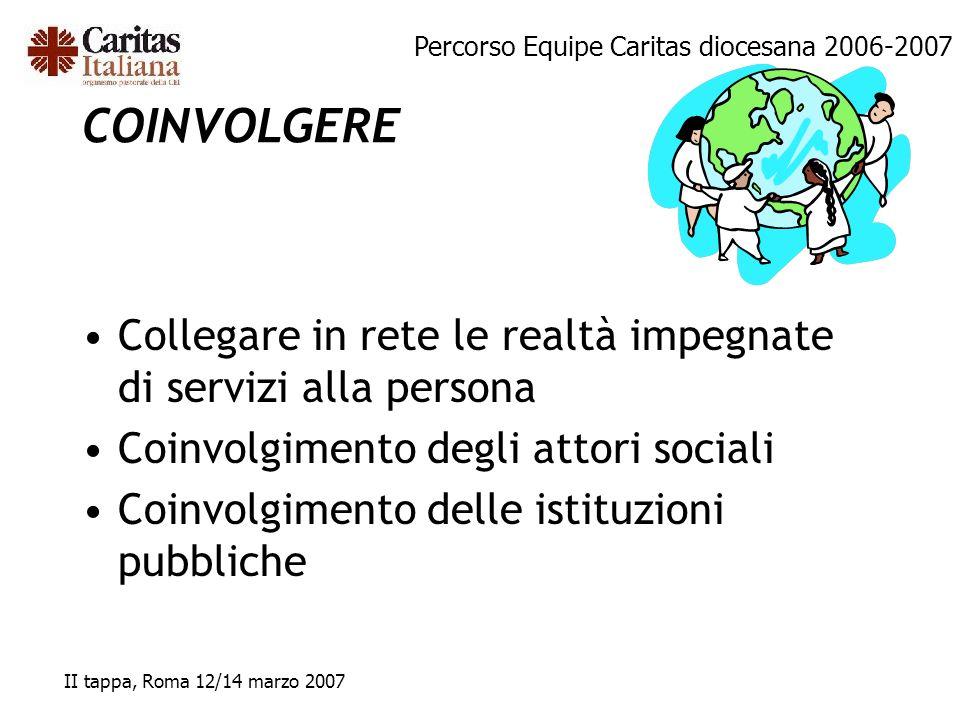 Percorso Equipe Caritas diocesana 2006-2007 II tappa, Roma 12/14 marzo 2007 COINVOLGERE Collegare in rete le realtà impegnate di servizi alla persona