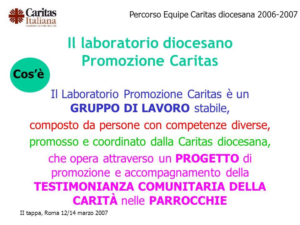 Percorso Equipe Caritas diocesana 2006-2007 II tappa, Roma 12/14 marzo 2007 Il laboratorio diocesano Promozione Caritas Il Laboratorio Promozione Cari