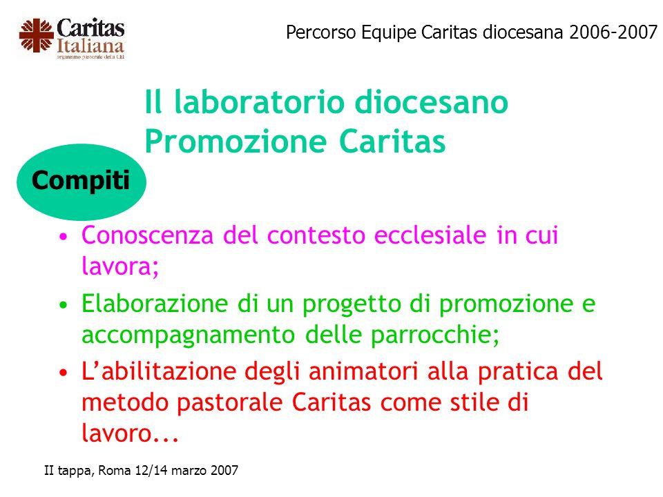 Percorso Equipe Caritas diocesana 2006-2007 II tappa, Roma 12/14 marzo 2007 Conoscenza del contesto ecclesiale in cui lavora; Elaborazione di un proge