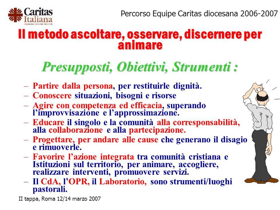 Percorso Equipe Caritas diocesana 2006-2007 II tappa, Roma 12/14 marzo 2007 Il metodo ascoltare, osservare, discernere per animare Presupposti, Obiett