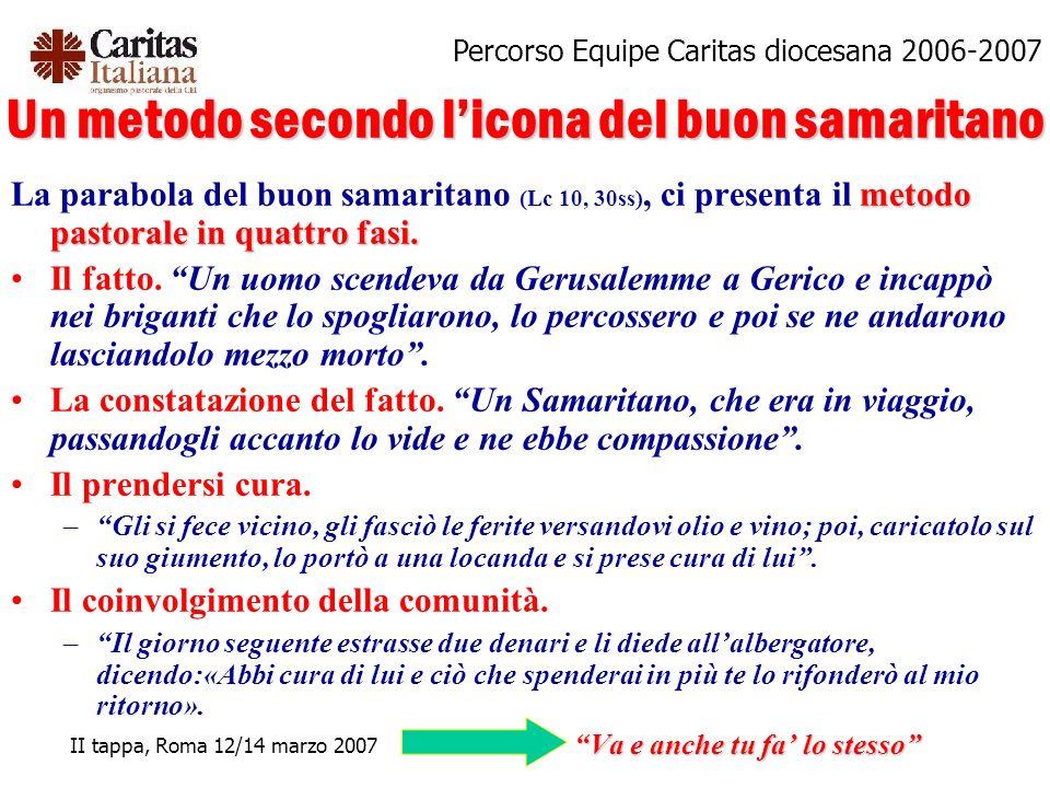 Percorso Equipe Caritas diocesana 2006-2007 II tappa, Roma 12/14 marzo 2007 Un metodo secondo licona del buon samaritano metodo pastorale in quattro f