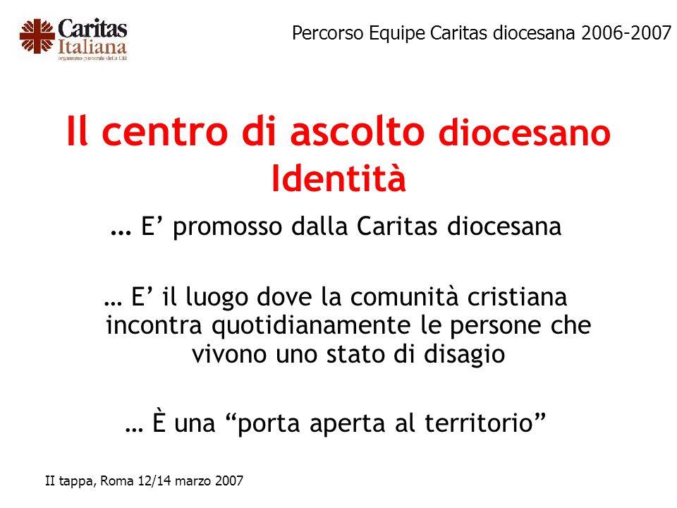 Percorso Equipe Caritas diocesana 2006-2007 II tappa, Roma 12/14 marzo 2007 Il centro di ascolto Funzioni ASCOLTO Accoglienza Presa in carico Prima risposta Orientamento Accompagnamento ….