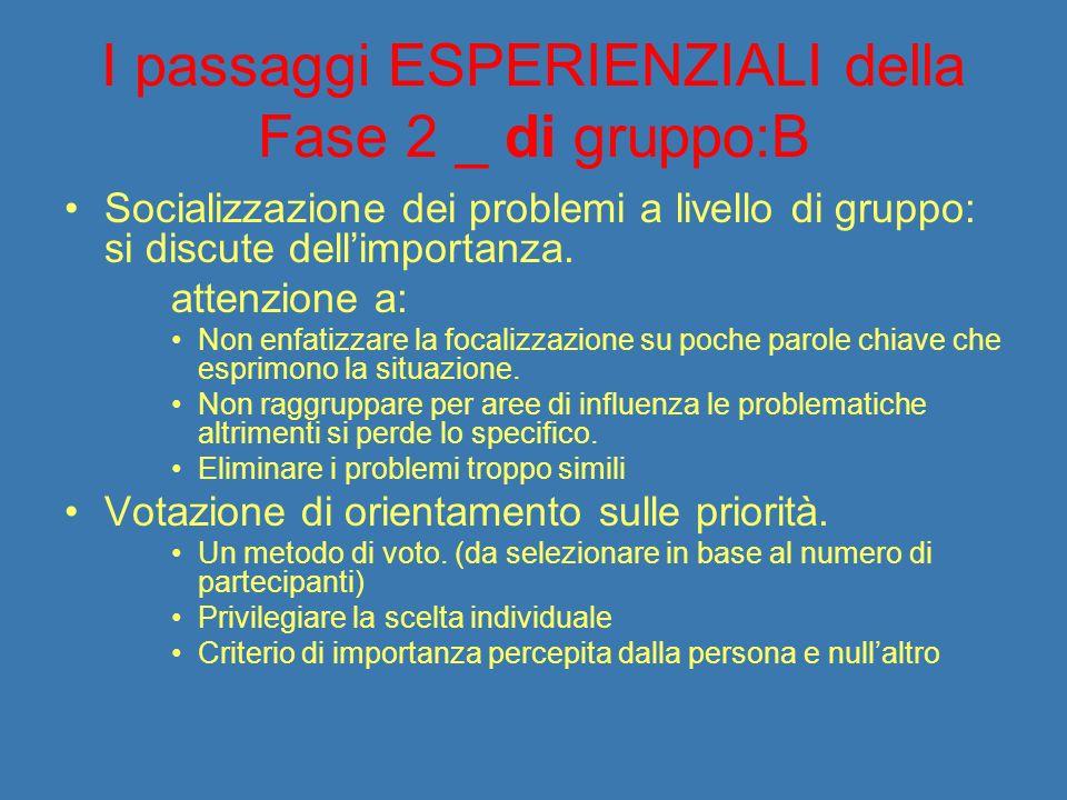 I passaggi ESPERIENZIALI della Fase 2 _ di gruppo:B Socializzazione dei problemi a livello di gruppo: si discute dellimportanza.