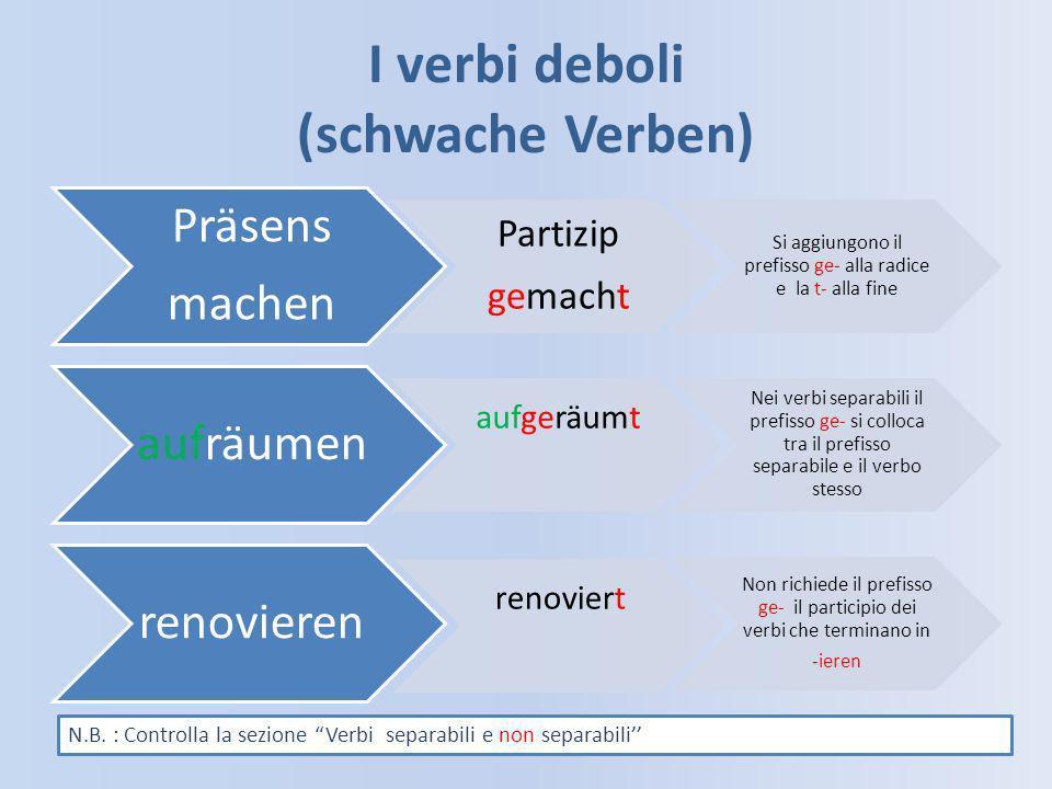 I verbi deboli (schwache Verben) Präsens machen Partizip gemacht Si aggiungono il prefisso ge- alla radice e la t- alla fine aufräumen aufgeräumt Nei