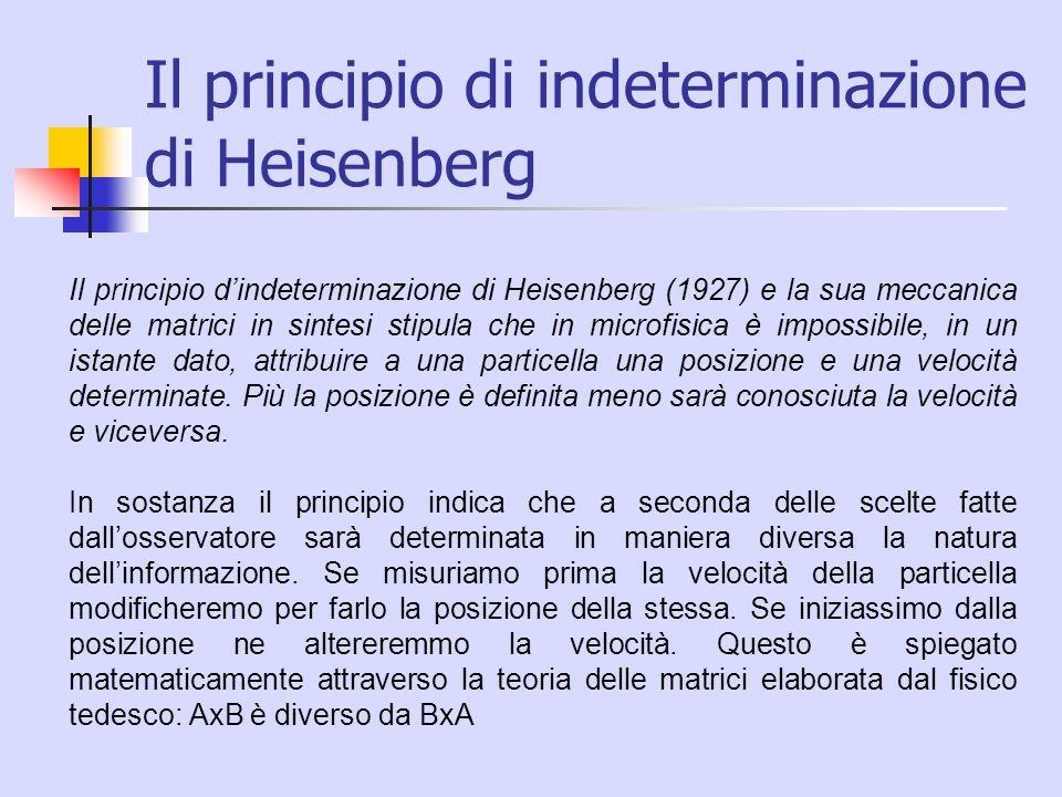 Il principio di indeterminazione di Heisenberg Il principio dindeterminazione di Heisenberg (1927) e la sua meccanica delle matrici in sintesi stipula
