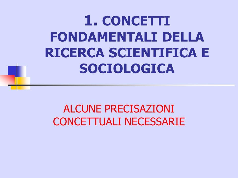 1. CONCETTI FONDAMENTALI DELLA RICERCA SCIENTIFICA E SOCIOLOGICA ALCUNE PRECISAZIONI CONCETTUALI NECESSARIE