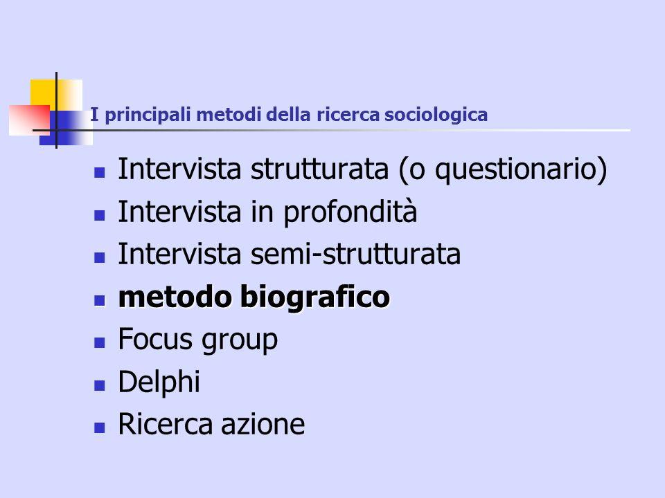 I principali metodi della ricerca sociologica Intervista strutturata (o questionario) Intervista in profondità Intervista semi-strutturata metodo biog