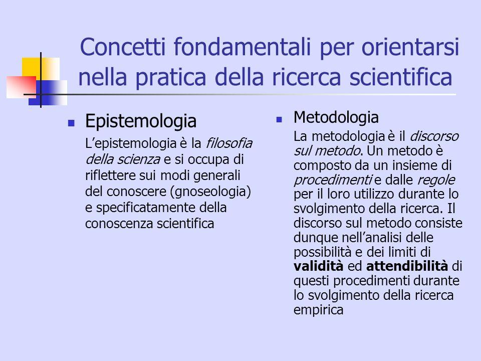 Concetti fondamentali per orientarsi nella pratica della ricerca scientifica Epistemologia Lepistemologia è la filosofia della scienza e si occupa di