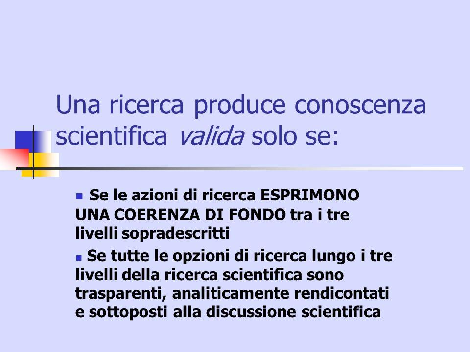 Una ricerca produce conoscenza scientifica valida solo se: Se le azioni di ricerca ESPRIMONO UNA COERENZA DI FONDO tra i tre livelli sopradescritti Se