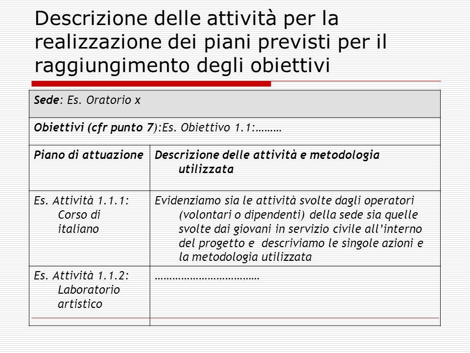 Descrizione delle attività per la realizzazione dei piani previsti per il raggiungimento degli obiettivi Sede: Es. Oratorio x Obiettivi (cfr punto 7):