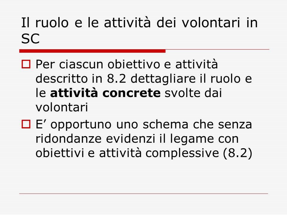Il ruolo e le attività dei volontari in SC Per ciascun obiettivo e attività descritto in 8.2 dettagliare il ruolo e le attività concrete svolte dai volontari E opportuno uno schema che senza ridondanze evidenzi il legame con obiettivi e attività complessive (8.2)