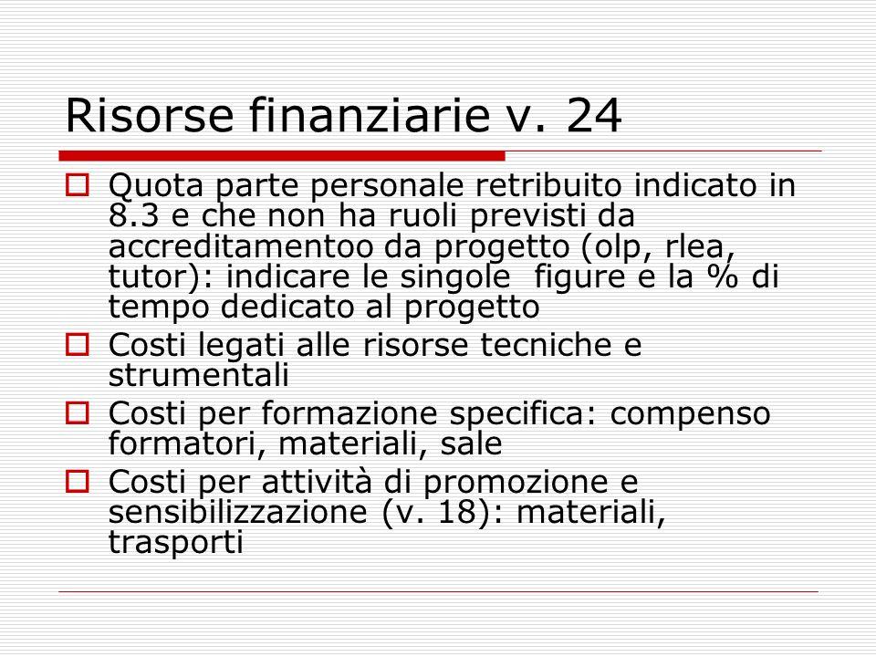 Risorse finanziarie v.