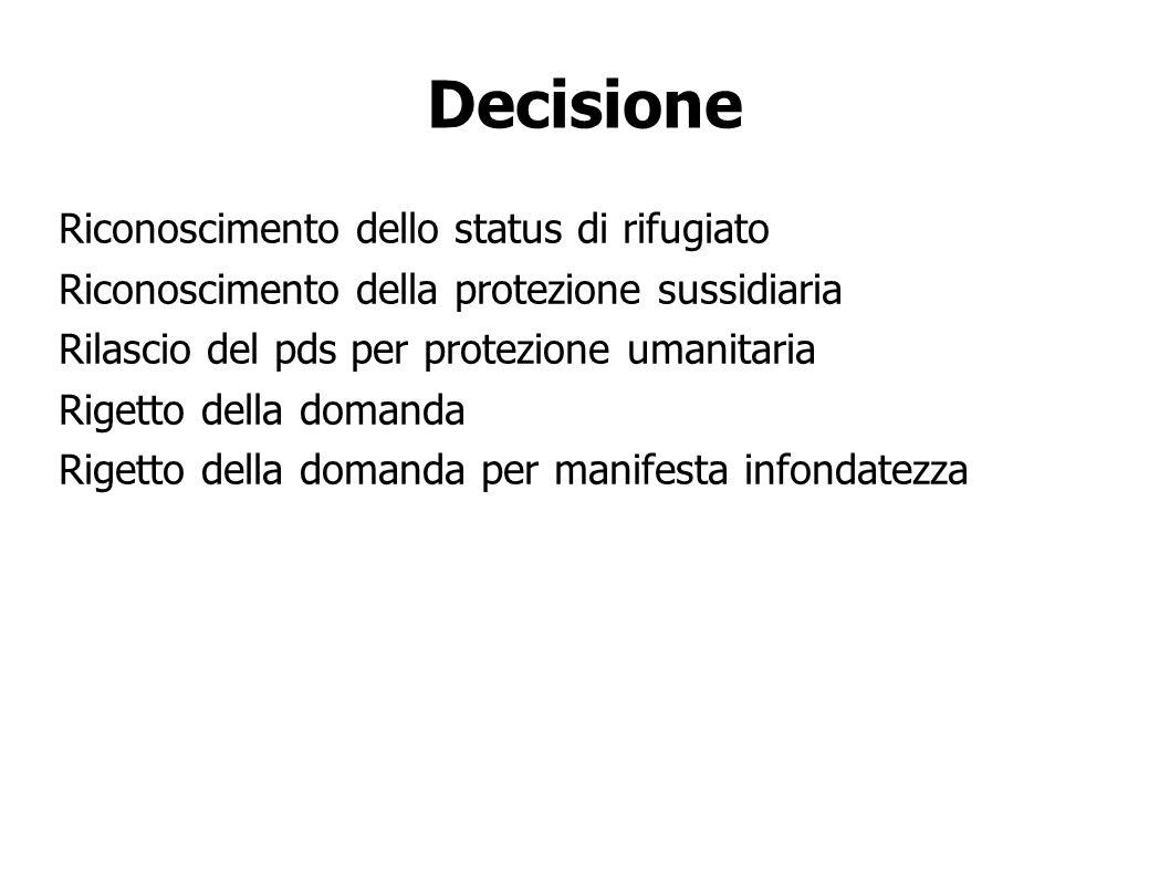 Decisione Riconoscimento dello status di rifugiato Riconoscimento della protezione sussidiaria Rilascio del pds per protezione umanitaria Rigetto della domanda Rigetto della domanda per manifesta infondatezza