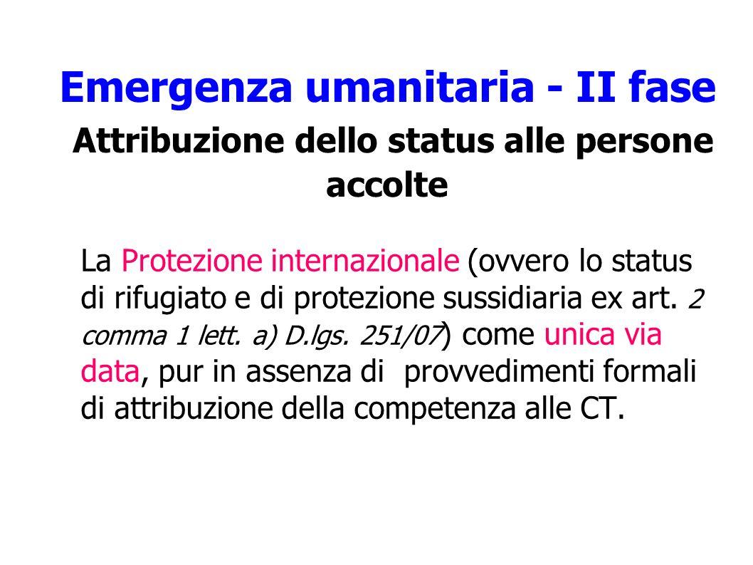 La Protezione internazionale (ovvero lo status di rifugiato e di protezione sussidiaria ex art.