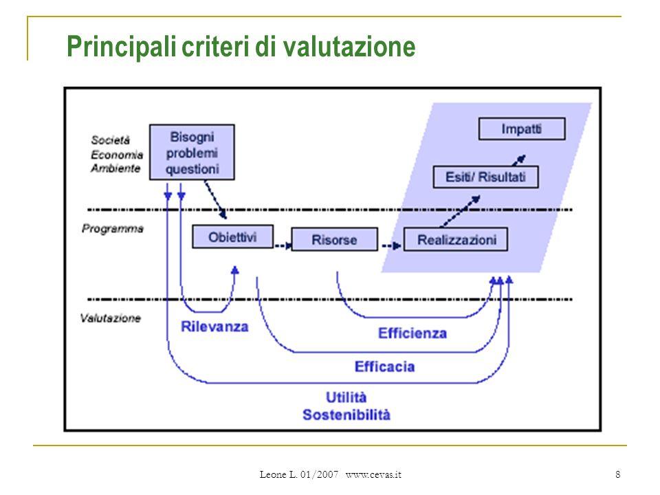 Leone L. 01/2007 www.cevas.it 8 Principali criteri di valutazione