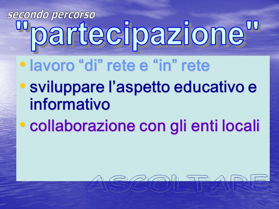 lavoro di rete e in rete lavoro di rete e in rete sviluppare laspetto educativo e informativo sviluppare laspetto educativo e informativo collaborazione con gli enti locali collaborazione con gli enti locali