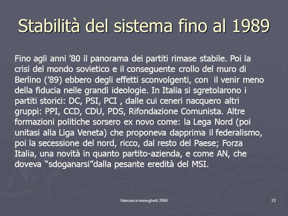 francesca meneghetti 200623 Stabilità del sistema fino al 1989 Fino agli anni 80 il panorama dei partiti rimase stabile. Poi la crisi del mondo soviet