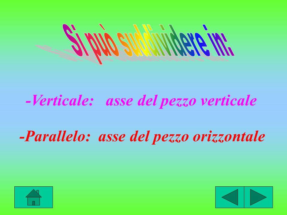 Testa Motrice Piattaforma Autocentrante Bancale Guide Carrello Portautensili Torretta Portautensili Controtesta Componenti