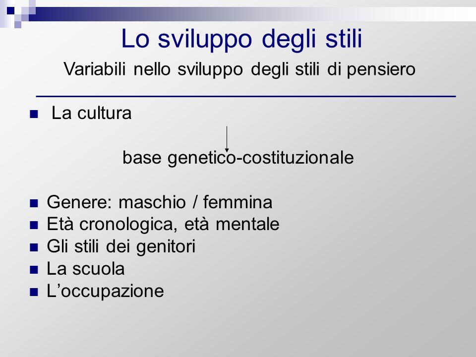 Lo sviluppo degli stili La cultura base genetico-costituzionale Genere: maschio / femmina Età cronologica, età mentale Gli stili dei genitori La scuol