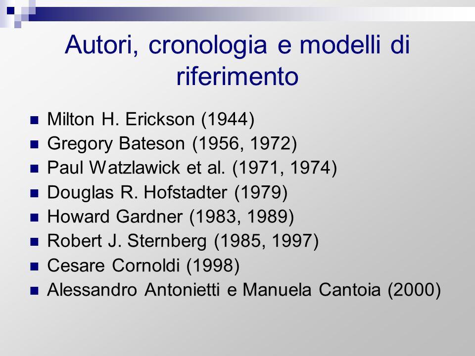 Autori, cronologia e modelli di riferimento Milton H. Erickson (1944) Gregory Bateson (1956, 1972) Paul Watzlawick et al. (1971, 1974) Douglas R. Hofs