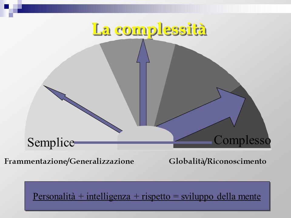 La complessità Globalità/Riconoscimento Personalità + intelligenza + rispetto = sviluppo della mente Semplice Complesso Frammentazione/Generalizzazion