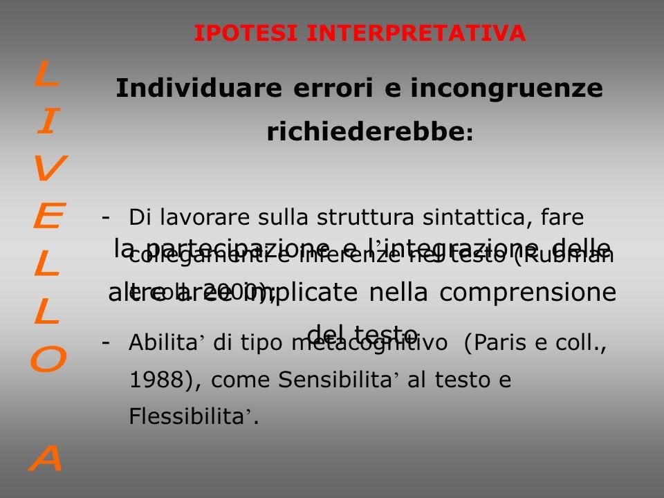 Individuare errori e incongruenze richiederebbe : la partecipazione e l integrazione delle altre aree implicate nella comprensione del testo -Di lavor