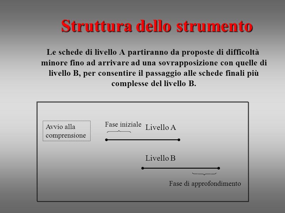 Struttura dello strumento Le schede di livello A partiranno da proposte di difficoltà minore fino ad arrivare ad una sovrapposizione con quelle di liv