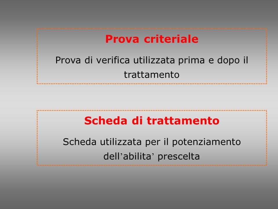 Prova criteriale Prova di verifica utilizzata prima e dopo il trattamento Scheda di trattamento Scheda utilizzata per il potenziamento dell abilita pr
