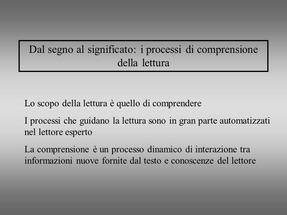 Dal segno al significato: i processi di comprensione della lettura Lo scopo della lettura è quello di comprendere I processi che guidano la lettura so