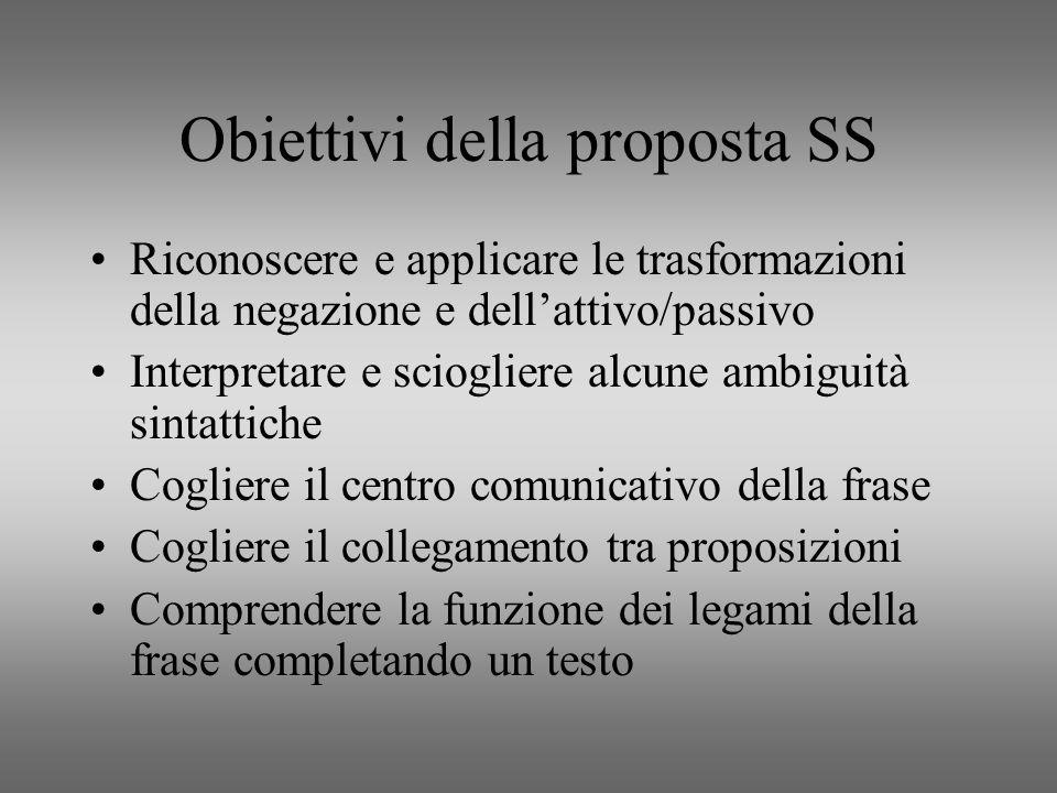 Obiettivi della proposta SS Riconoscere e applicare le trasformazioni della negazione e dellattivo/passivo Interpretare e sciogliere alcune ambiguità