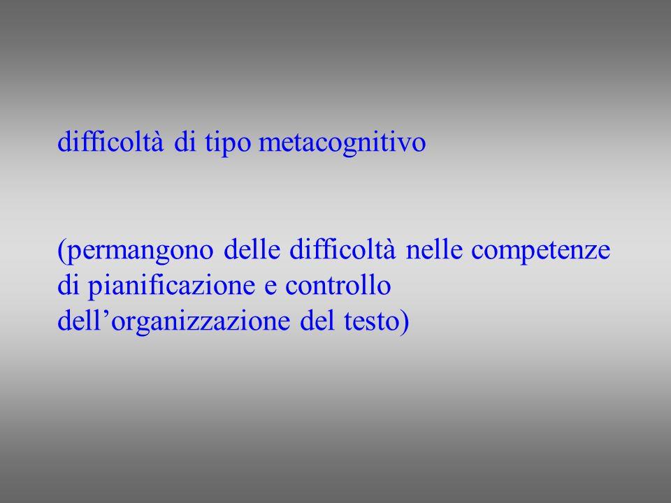 difficoltà di tipo metacognitivo (permangono delle difficoltà nelle competenze di pianificazione e controllo dellorganizzazione del testo)