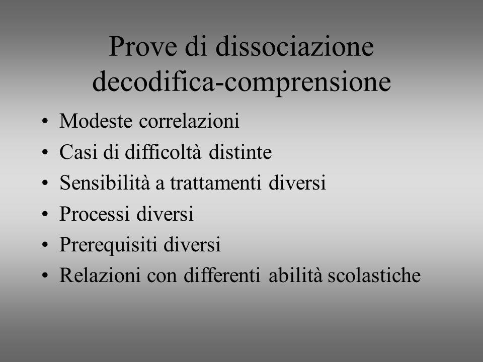Prove di dissociazione decodifica-comprensione Modeste correlazioni Casi di difficoltà distinte Sensibilità a trattamenti diversi Processi diversi Pre