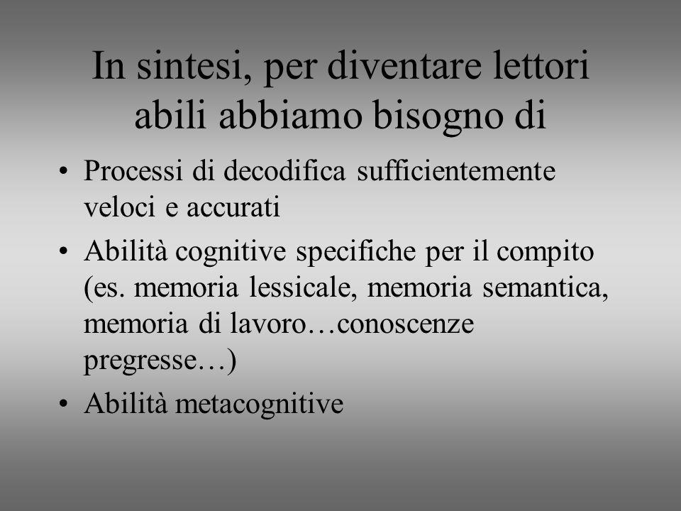 In sintesi, per diventare lettori abili abbiamo bisogno di Processi di decodifica sufficientemente veloci e accurati Abilità cognitive specifiche per