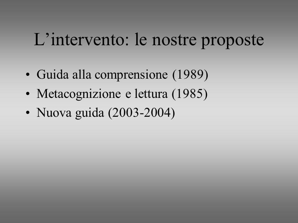 Lintervento: le nostre proposte Guida alla comprensione (1989) Metacognizione e lettura (1985) Nuova guida (2003-2004)