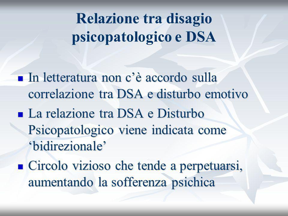 Comorbilità DSA e disturbi psicopatologici in letteratura il DSM IV segnala associazioni con: disturbo depressivo o distimico disturbo oppositivo provocatorio scarsa autostima disturbo della condotta deficit di attenzione