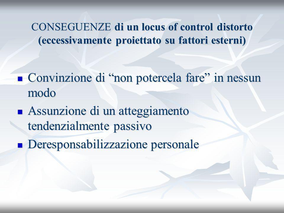 IL LOCUS OF CONTROL può essere … INTERNO è tipico di chi … INTERNO è tipico di chi … ESTERNO ESTERNO Altri soggetti Altri soggetti Fattori estranei ai fatti Fattori estranei ai fatti